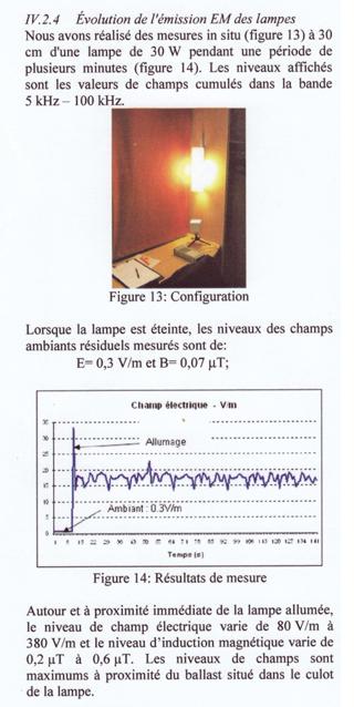 Basse Mercure Protection Champ Conso Danger Ampoule Magnetique Video iOPXZTwku